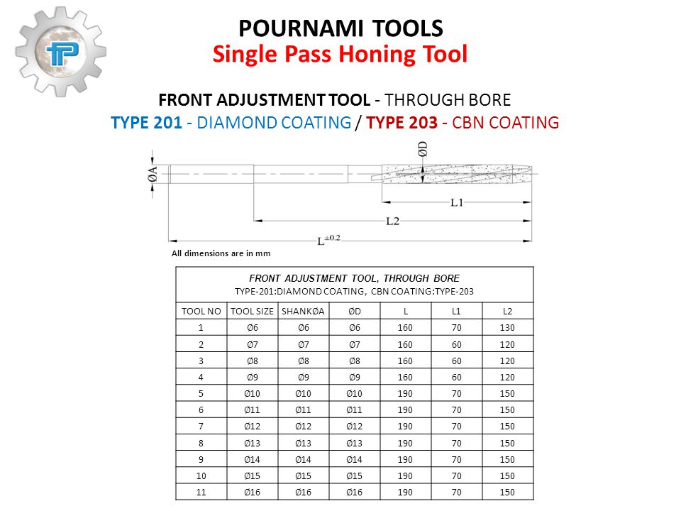 FRONT ADJUSTMENT TOOL - THROUGH BORE TYPE 201 - DIAMOND COATING / TYPE 203 - CBN COATING POURNAMI TOOLS Single Pass Honing Tool All dimensions are in mm FRONT ADJUSTMENT TOOL, THROUGH BORE TYPE-201:DIAMOND COATING, CBN COATING:TYPE-203 TOOL NOTOOL SIZE SHANK ∅ A ∅D∅D LL1L2 1 ∅6∅6 ∅6∅6 ∅6∅6 16070130 2 ∅7∅7 ∅7∅7 ∅7∅7 16060120 3 ∅8∅8 ∅8∅8 ∅8∅8 16060120 4 ∅9∅9 ∅9∅9 ∅9∅9 16060120 5 ∅ 10 19070150 6 ∅ 11 19070150 7 ∅ 12 19070150 8 ∅ 13 19070150 9 ∅ 14 19070150 10 ∅ 15 19070150 11 ∅ 16 19070150