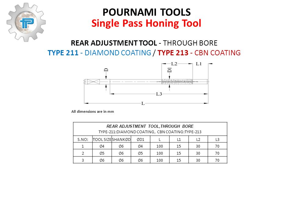 REAR ADJUSTMENT TOOL - THROUGH BORE TYPE 211 - DIAMOND COATING / TYPE 213 - CBN COATING POURNAMI TOOLS Single Pass Honing Tool All dimensions are in mm REAR ADJUSTMENT TOOL,THROUGH BORE TYPE-211:DIAMOND COATING, CBN COATING:TYPE-213 S.NO:TOOL SIZE SHANK ∅ D ∅ D1 LL1L2L3 1 ∅4∅4 ∅6∅6 ∅4∅4 100153070 2 ∅5∅5 ∅6∅6 ∅5∅5 100153070 3 ∅6∅6 ∅6∅6 ∅6∅6 100153070
