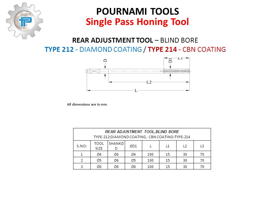 REAR ADJUSTMENT TOOL – BLIND BORE TYPE 212 - DIAMOND COATING / TYPE 214 - CBN COATING POURNAMI TOOLS Single Pass Honing Tool All dimensions are in mm REAR ADJUSTMENT TOOL,BLIND BORE TYPE-212:DIAMOND COATING, CBN COATING:TYPE-214 S.NO: TOOL SIZE SHANK ∅ D ∅ D1 LL1L2L3 1 ∅4∅4 ∅6∅6 ∅4∅4 100153070 2 ∅5∅5 ∅6∅6 ∅5∅5 100153070 3 ∅6∅6 ∅6∅6 ∅6∅6 100153070