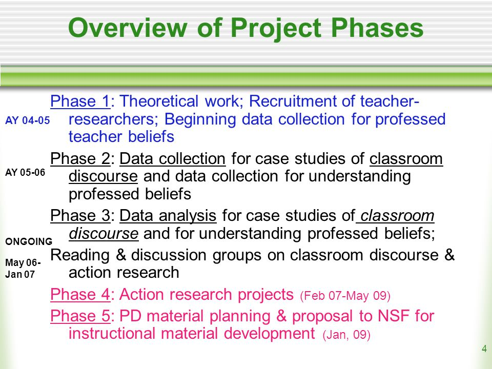 4 Overview of Project Phases Phase 1: Theoretical work; Recruitment of teacher- researchers; Beginning data collection for professed teacher beliefs Phase 2: Data collection for case studies of classroom discourse and data collection for understanding professed beliefs Phase 3: Data analysis for case studies of classroom discourse and for understanding professed beliefs; Reading & discussion groups on classroom discourse & action research Phase 4: Action research projects (Feb 07-May 09) Phase 5: PD material planning & proposal to NSF for instructional material development (Jan, 09) AY 04-05 AY 05-06 ONGOING May 06- Jan 07