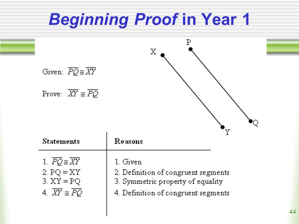 44 Beginning Proof in Year 1