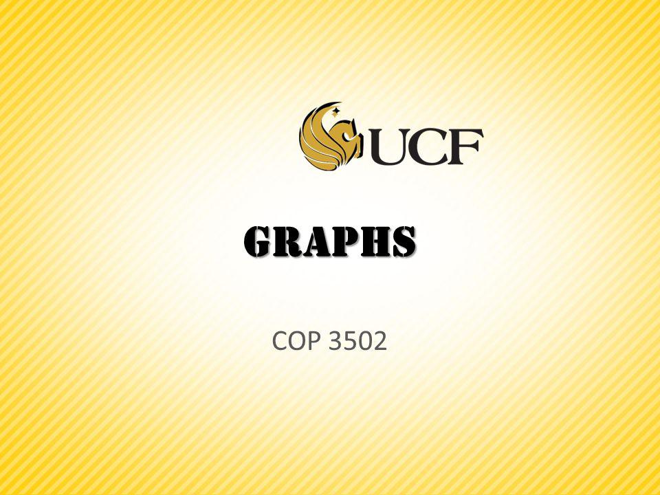Graphs COP 3502