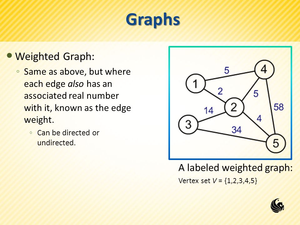 Graphs Weighted Graph: ◦ Same as above, but where each edge also has an associated real number with it, known as the edge weight.