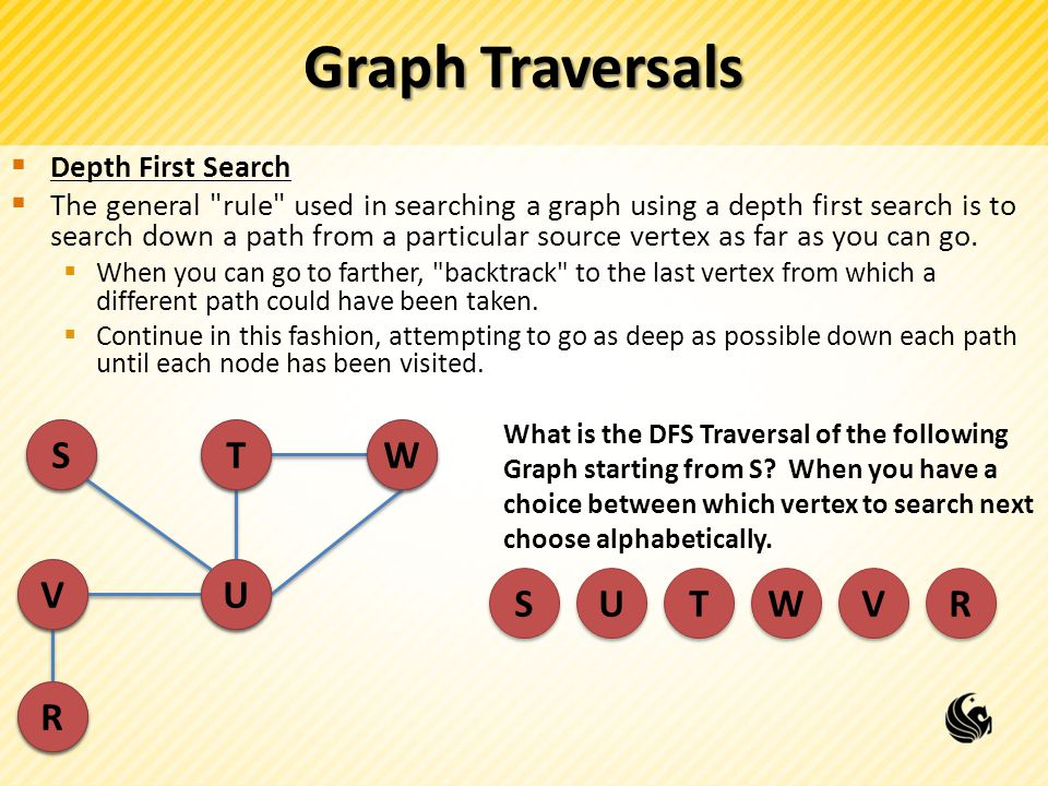 Graph Traversals  Depth First Search  The general rule used in searching a graph using a depth first search is to search down a path from a particular source vertex as far as you can go.