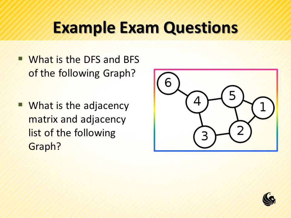 Example Exam Questions  What is the DFS and BFS of the following Graph.