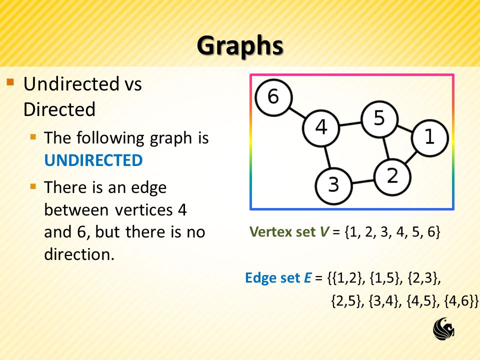 Graphs Directed Graph: ◦ Same as before, but where each edge is associated with an ordered pair of vertices.