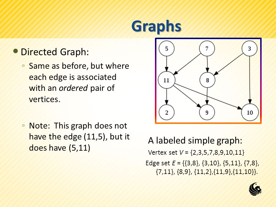 Directed Graphs  Traversals  Both of the traversals DFS and BFS are essentially the same on a directed graph.