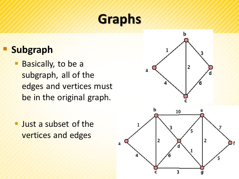 Graphs  Simple Path  A path such that all vertices are distinct, except that the first and the last could be the same.