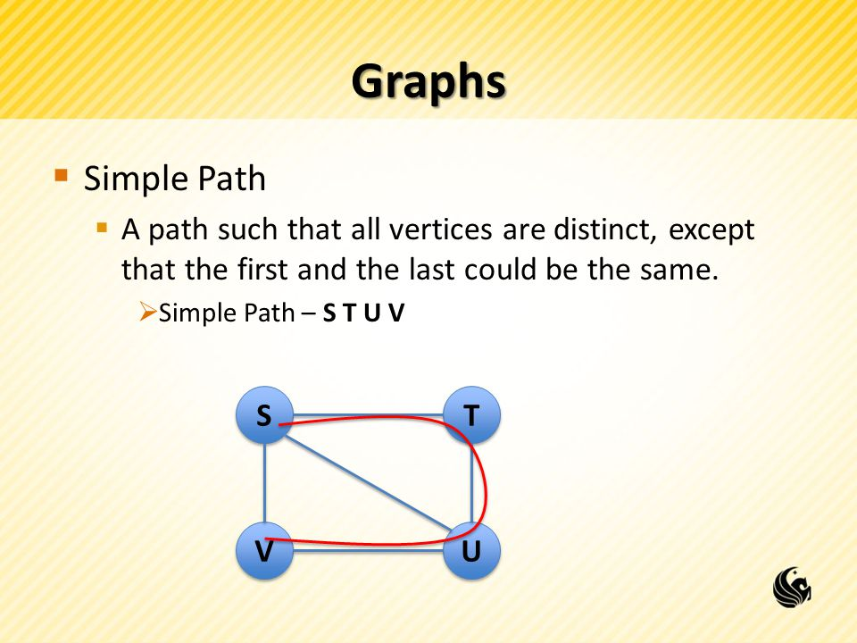 Graphs  Cycle  A cycle is a path that starts and ends at the same point.