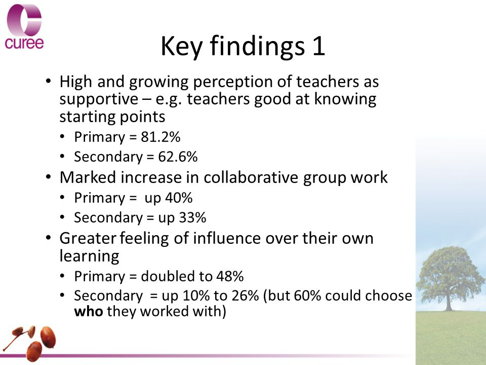 Key findings 1 High and growing perception of teachers as supportive – e.g.
