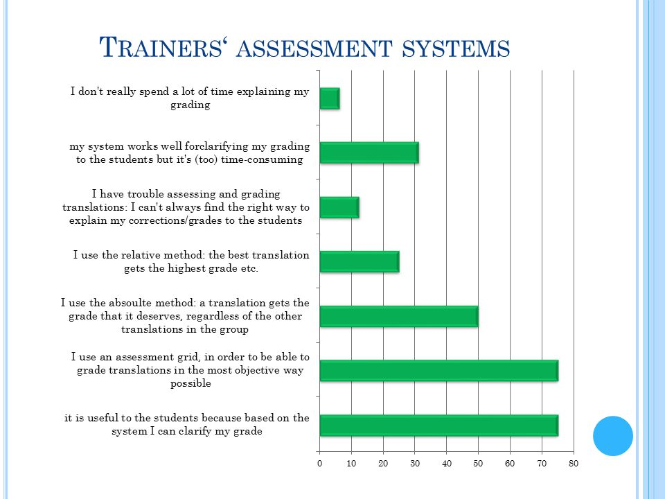 T RAINERS ' ASSESSMENT SYSTEMS