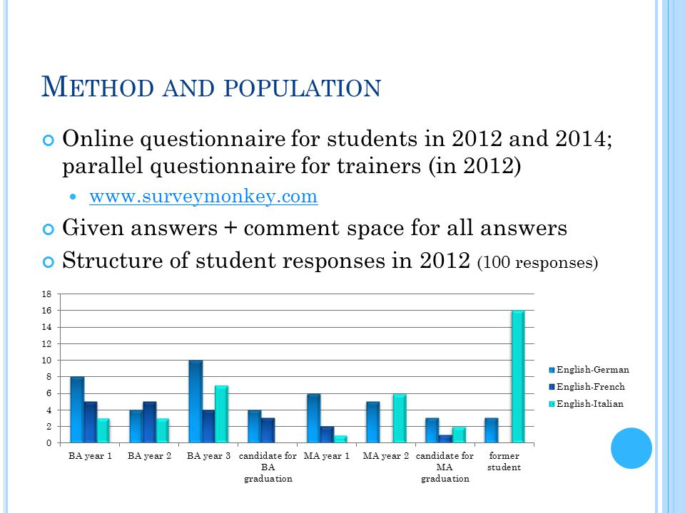M ETHOD AND POPULATION Structure of student responses in 2014 (72 responses) :