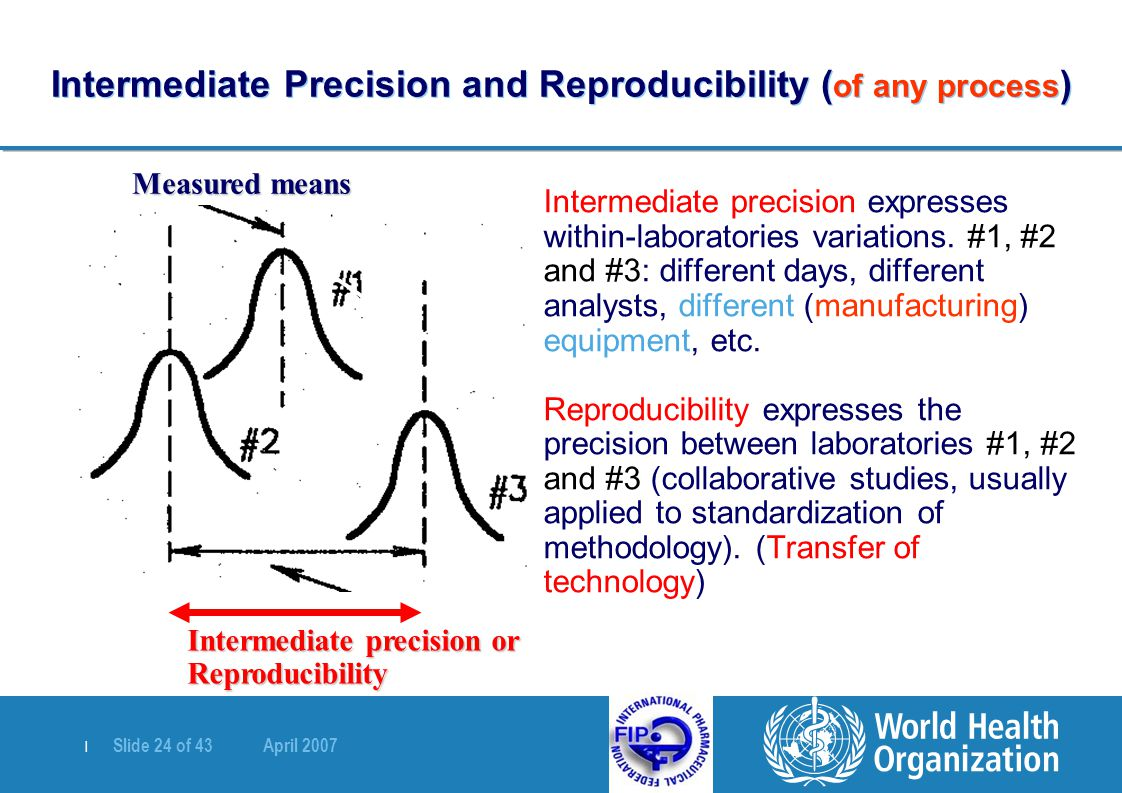 | Slide 24 of 43 April 2007 Intermediate Precision and Reproducibility ( of any process ) Intermediate precision expresses within-laboratories variations.