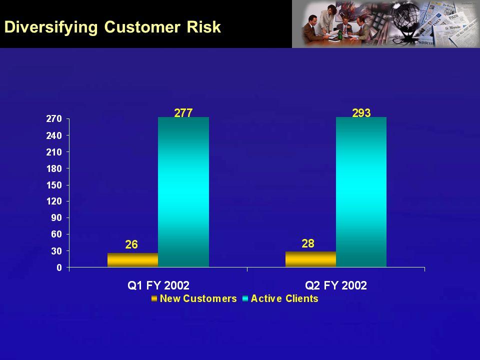 Diversifying Customer Risk