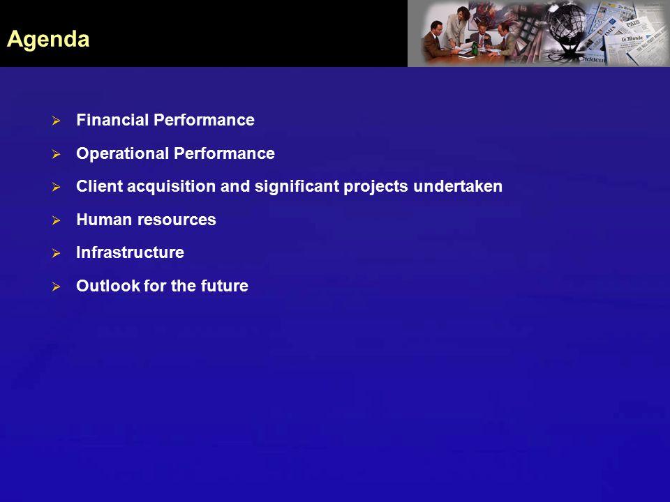 Operational Performance