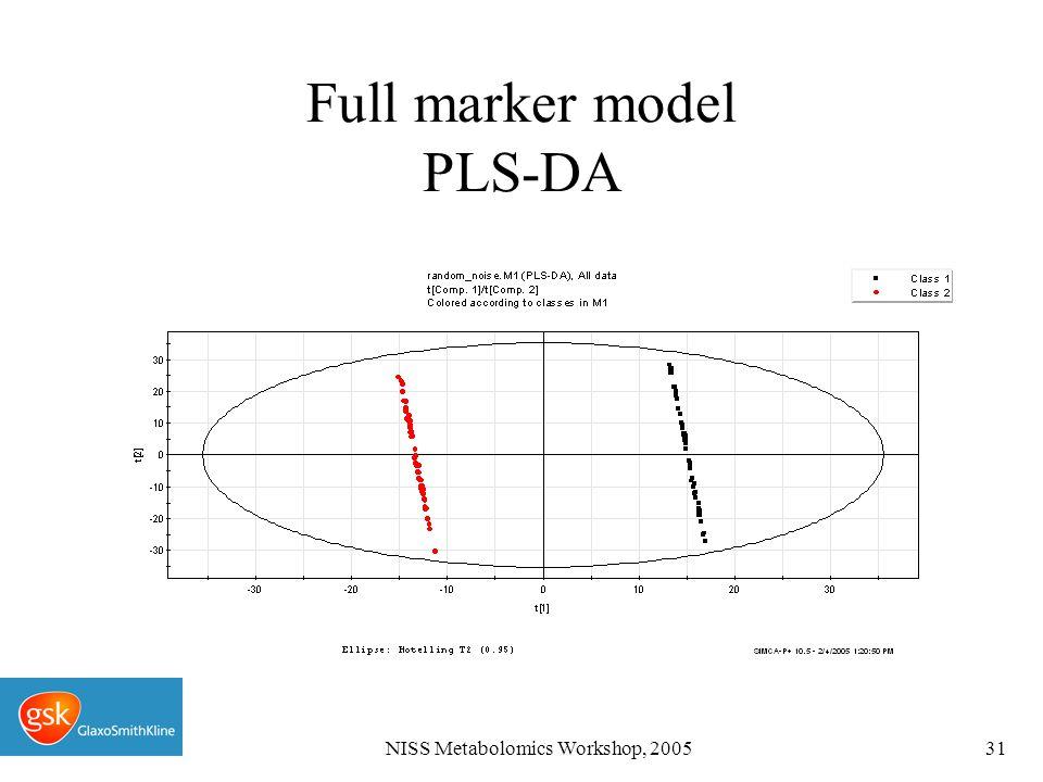 NISS Metabolomics Workshop, 200531 Full marker model PLS-DA