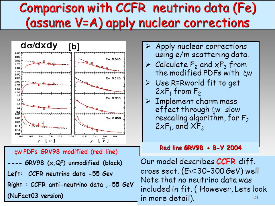 Comparison with CCFR neutrino data (Fe) (assume V=A) apply nuclear corrections  Apply nuclear corrections using e/m scattering data.