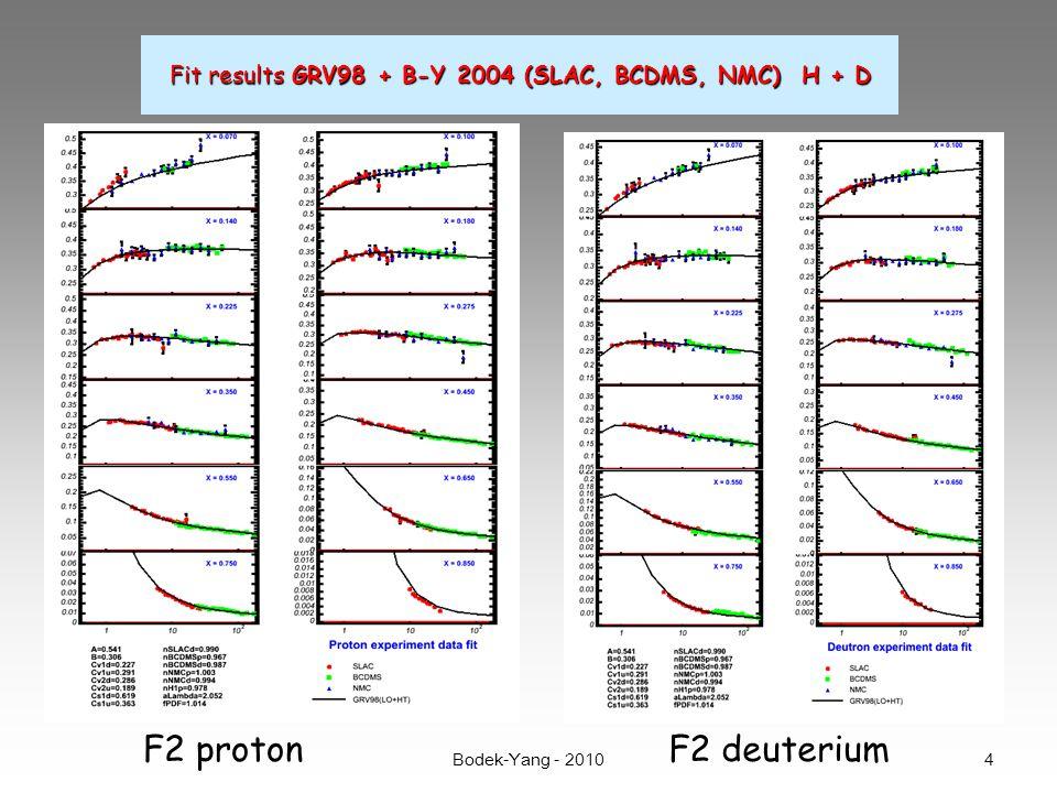F2 protonF2 deuterium 4 Fit results GRV98 + B-Y 2004 (SLAC, BCDMS, NMC) H + D Bodek-Yang - 2010