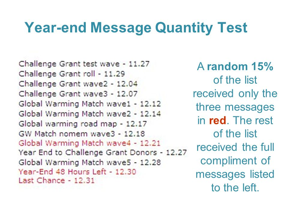 25 Year-end Message Quantity Test A random 15% of the list received only the three messages in red. The rest of the list received the full compliment