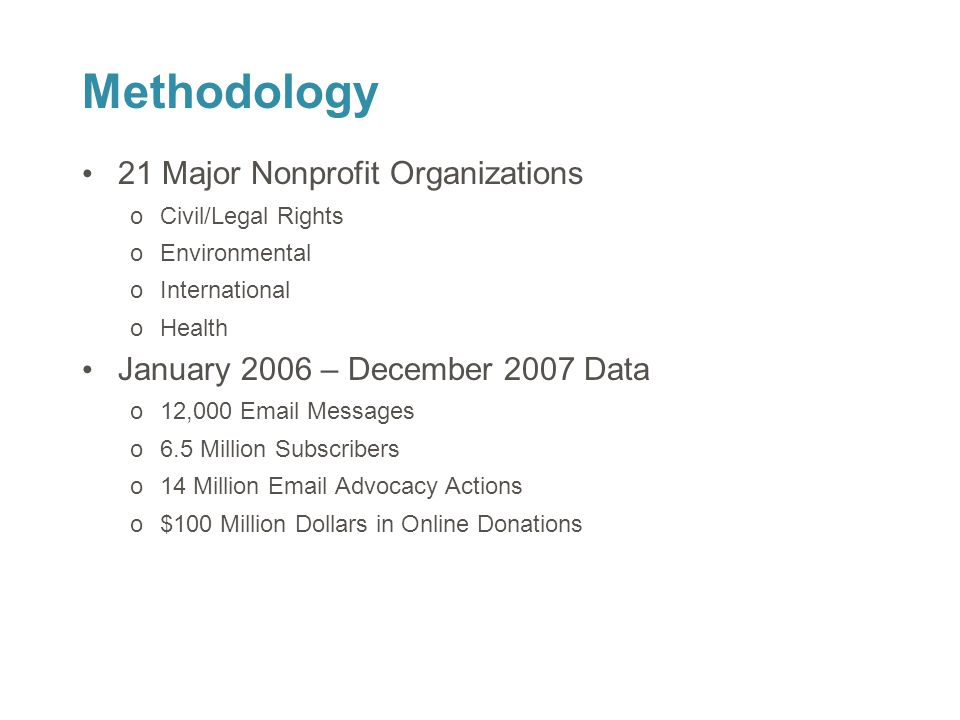 4 Methodology 21 Major Nonprofit Organizations oCivil/Legal Rights oEnvironmental oInternational oHealth January 2006 – December 2007 Data o12,000 Ema