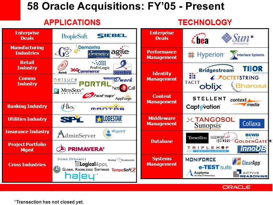 5 Oracle Fusion Middleware Applications Middleware Database Infrastructure