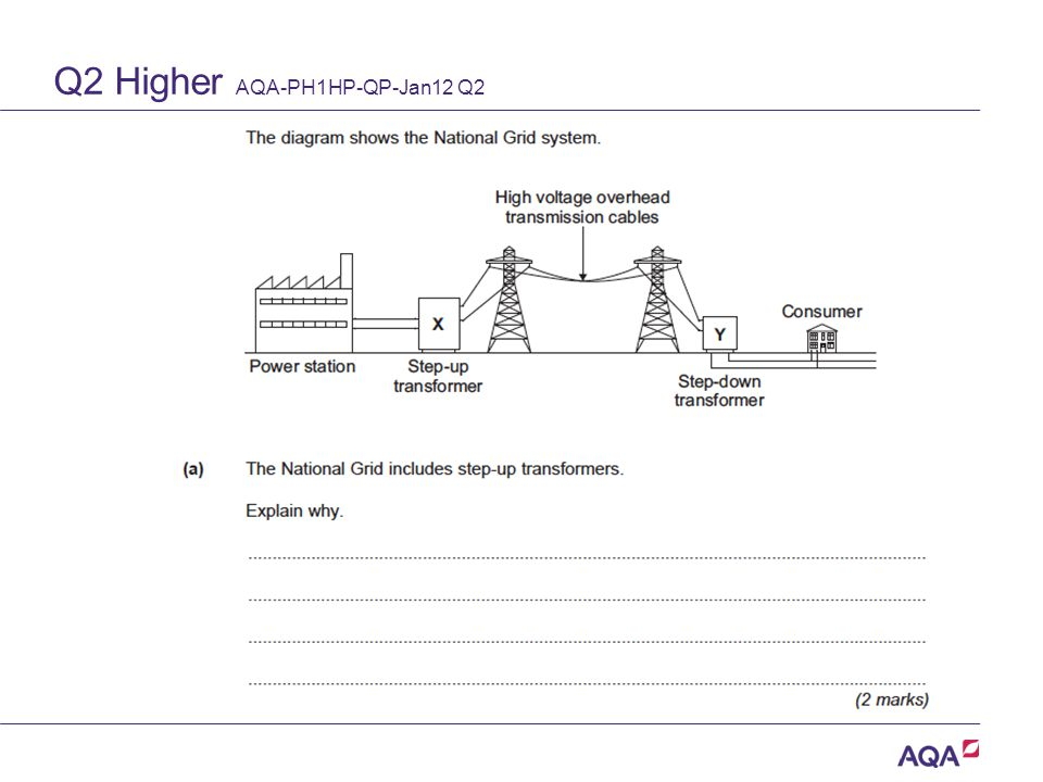 Q2 Higher AQA-PH1HP-QP-Jan12 Q2 Version 2.0 Copyright © AQA and its licensors. All rights reserved.