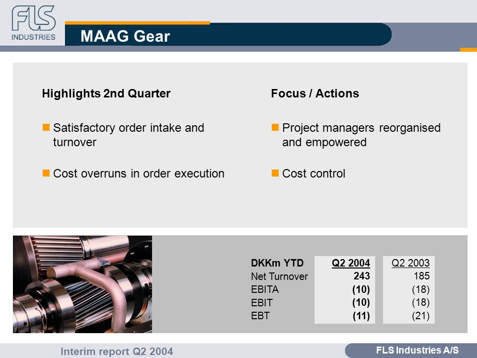 FLS Industries A/S Interim report Q2 2004 MAAG Gear Highlights 2nd Quarter nSatisfactory order intake and turnover nCost overruns in order execution Focus / Actions nProject managers reorganised and empowered nCost control Q2 2003 185 (18) (21) Q2 2004 243 (10) (11) DKKm YTD Net Turnover EBITA EBIT EBT
