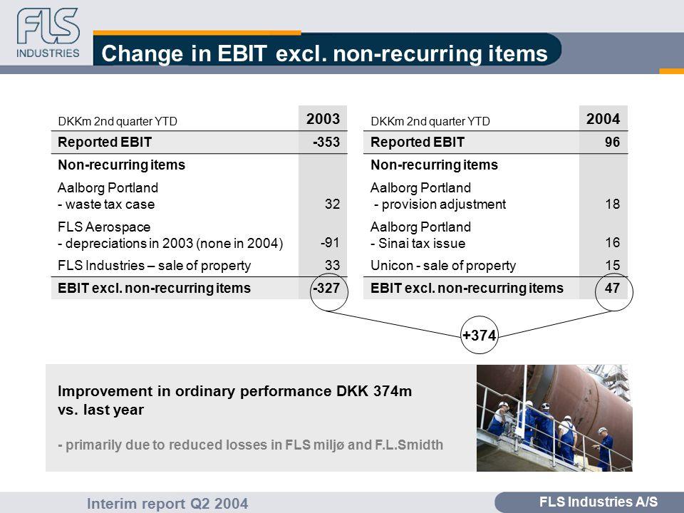 FLS Industries A/S Interim report Q2 2004 Change in EBIT excl.