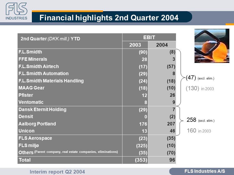 FLS Industries A/S Interim report Q2 2004 Financial highlights 2nd Quarter 2004 2nd Quarter (DKK mill.) YTD EBIT 20032004 F.L.Smidth(90)(8) FFE Minerals283 F.L.Smidth Airtech(17)(57) F.L.Smidth Automation(29)8 F.L.Smidth Materials Handling(24)(18) MAAG Gear(18)(10) Pfister1226 Ventomatic89 Dansk Eternit Holding(29)7 Densit0(2) Aalborg Portland176207 Unicon1346 FLS Aerospace(23)(35) FLS miljø(325)(10) Others (Parent company, real estate companies, eliminations) (35)(70) Total(353)96 (47) (excl.