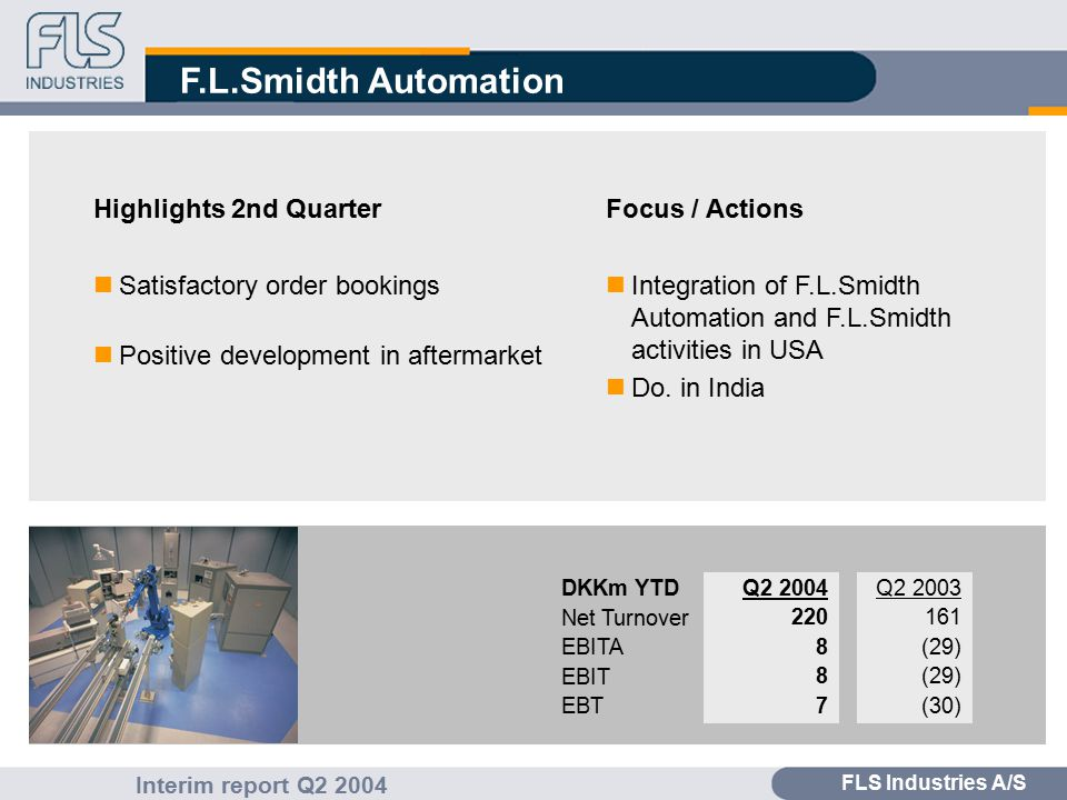 FLS Industries A/S Interim report Q2 2004 F.L.Smidth Materials Handling Highlights 2nd Quarter nSuffering from low backlog at end of last year nSigns of increased activity Focus / Actions nSale of Motan completed nIntegrated as a division in F.L.Smidth Q2 2003 212 (23) (24) Q2 2004 126 (17) (18) DKKm YTD Net Turnover EBITA EBIT EBT