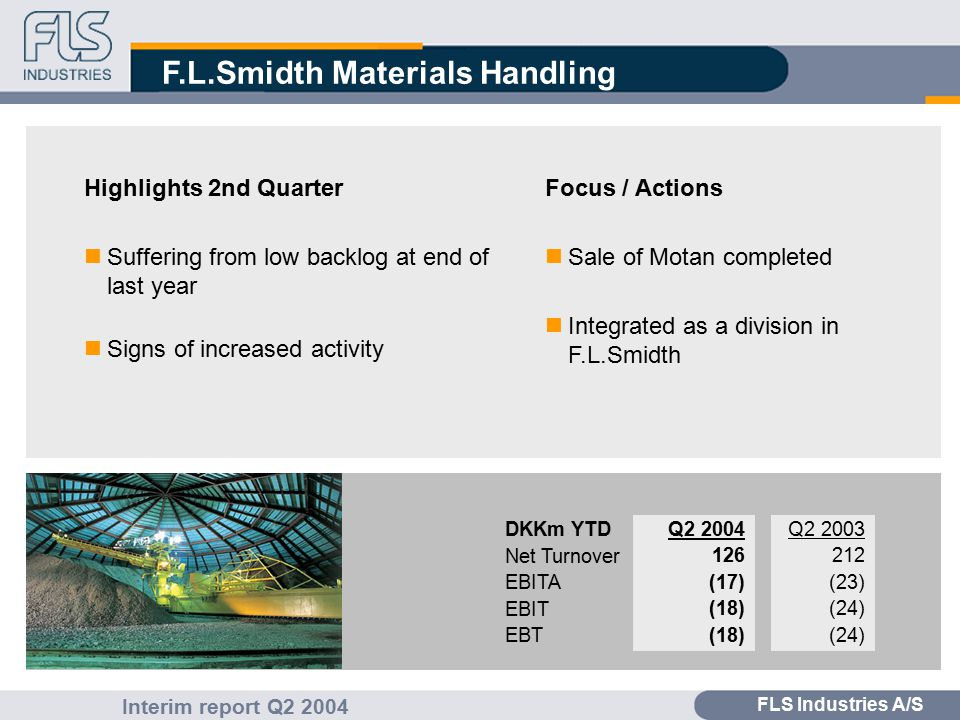 FLS Industries A/S Interim report Q2 2004 Financial highlights 1st half year 2004 DKKm (YTD)H1 2004H1 2003End 2003 Net turnover 7.667 7.055 14.911 EBITDA 367 26 (101) EBITA 144 (304) (2.883) EBIT96 (353) (2.990) EBT (28) 202 (2.550) Earnings (69) 171 (2.548) CFFO (408) (54) (200) CFFI (31) 867 533 Net interest-bearing debt 3.085 1.990 2.445 Turnoverincreasing in most operational units EBITAconsiderable improvement over last year EBT negatively impacted by the sale of FLS Aerospace, positively impacted by earnings in Atlas Cement CFFO negative in FLS miljø and F.L.Smidth