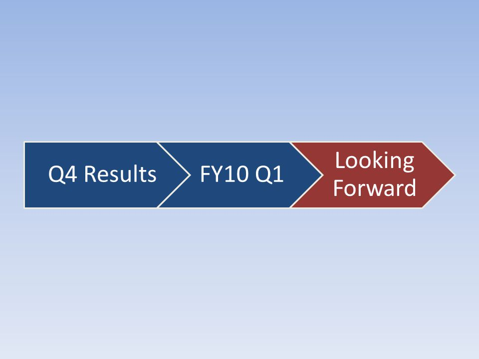 Q4 ResultsFY10 Q1 Looking Forward