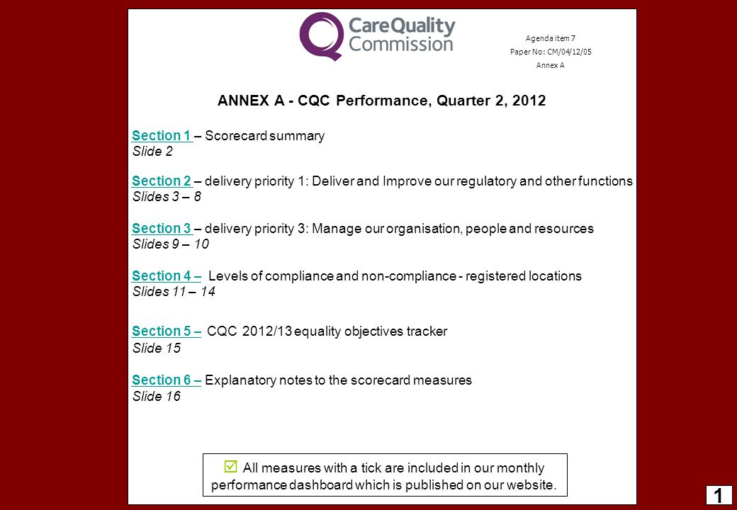ANNEX A - CQC Performance, Quarter 2, 2012 Section 1 Section 1 – Scorecard summary Slide 2 Section 2 Section 2 – delivery priority 1: Deliver and Improve our regulatory and other functions Slides 3 – 8 Section 3 Section 3 – delivery priority 3: Manage our organisation, people and resources Slides 9 – 10 Section 4 –Section 4 – Levels of compliance and non-compliance - registered locations Slides 11 – 14 Section 5 – Section 5 – CQC 2012/13 equality objectives tracker Slide 15 Section 6 –Section 6 – Explanatory notes to the scorecard measures Slide 16 1  All measures with a tick are included in our monthly performance dashboard which is published on our website.