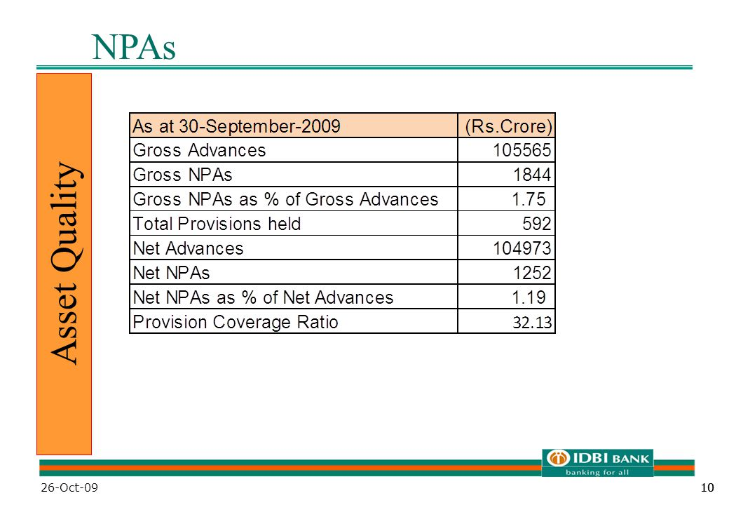 10 NPAs Asset Quality 26-Oct-09