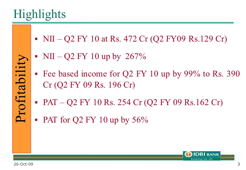 33 Highlights Profitability  NII – Q2 FY 10 at Rs.