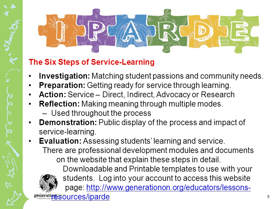 The Six Steps of Service-Learning Investigation: Matching student passions and community needs.