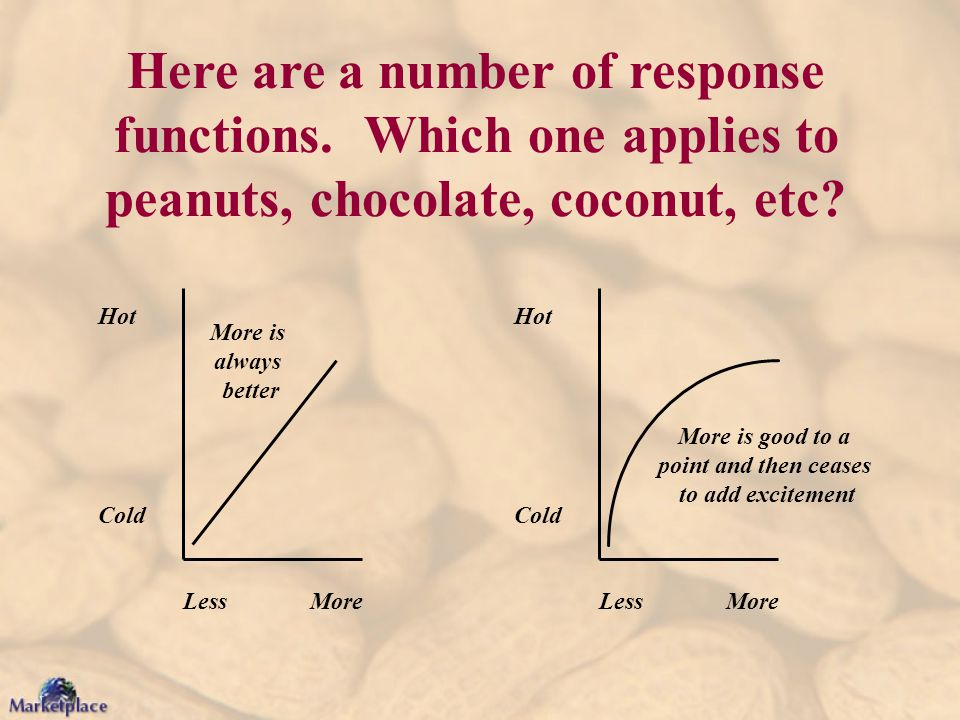 Here are a number of response functions. Which one applies to peanuts, chocolate, coconut, etc.