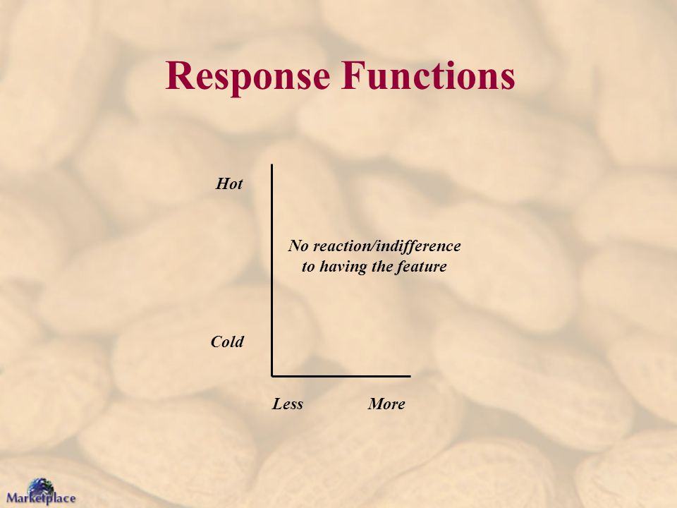 Hot Cold LessMore No reaction/indifference to having the feature Response Functions