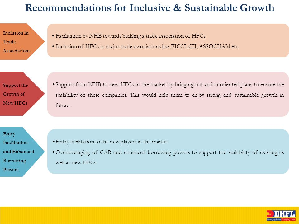 Recommendations for Inclusive & Sustainable Growth Inclusion in Trade Associations Facilitation by NHB towards building a trade association of HFCs. I
