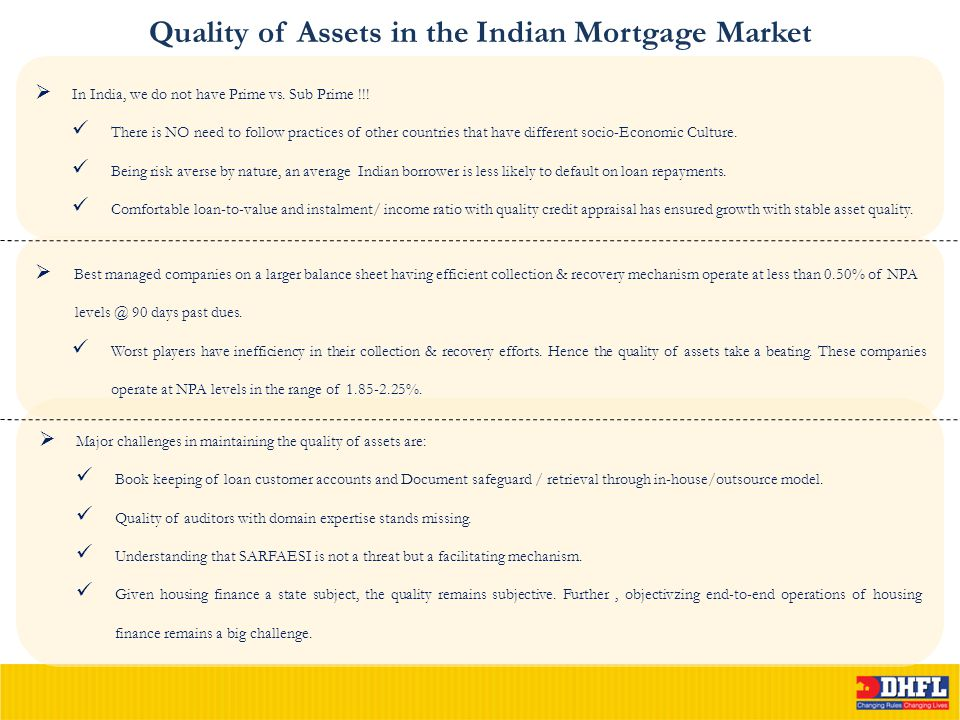 Quality of Assets in the Indian Mortgage Market  In India, we do not have Prime vs. Sub Prime !!! There is NO need to follow practices of other count