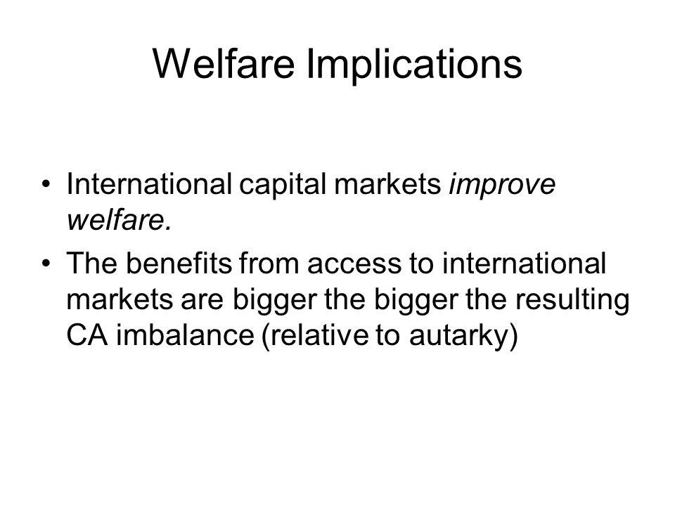 Welfare Implications International capital markets improve welfare.