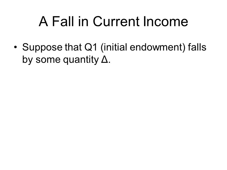 A Fall in Current Income Suppose that Q1 (initial endowment) falls by some quantity Δ.