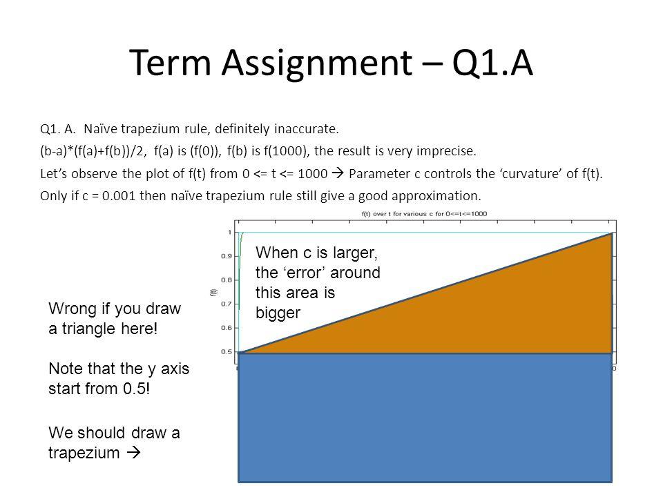 Q1. A. Naïve trapezium rule, definitely inaccurate. (b-a)*(f(a)+f(b))/2, f(a) is (f(0)), f(b) is f(1000), the result is very imprecise. Let's observe