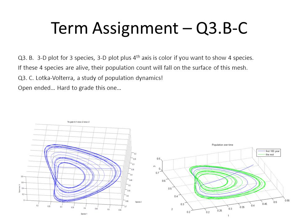 Term Assignment – Q3.B-C Q3. B. 3-D plot for 3 species, 3-D plot plus 4 th axis is color if you want to show 4 species. If these 4 species are alive,