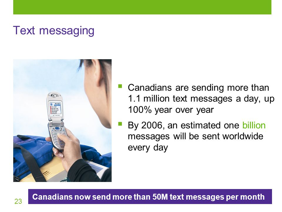 23 Text messaging  Canadians are sending more than 1.1 million text messages a day, up 100% year over year  By 2006, an estimated one billion messages will be sent worldwide every day Canadians now send more than 50M text messages per month