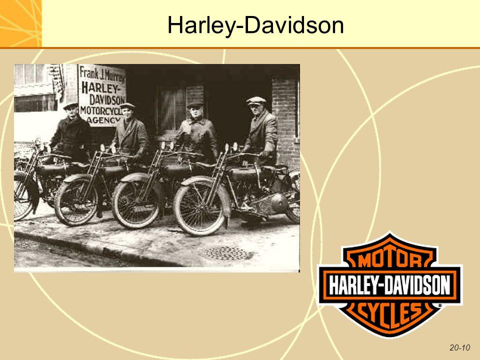 20-10 Harley-Davidson