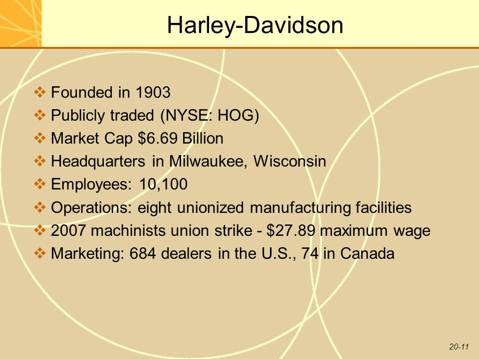 20-11 Harley-Davidson  Founded in 1903  Publicly traded (NYSE: HOG)  Market Cap $6.69 Billion  Headquarters in Milwaukee, Wisconsin  Employees: 10,100  Operations: eight unionized manufacturing facilities  2007 machinists union strike - $27.89 maximum wage  Marketing: 684 dealers in the U.S., 74 in Canada