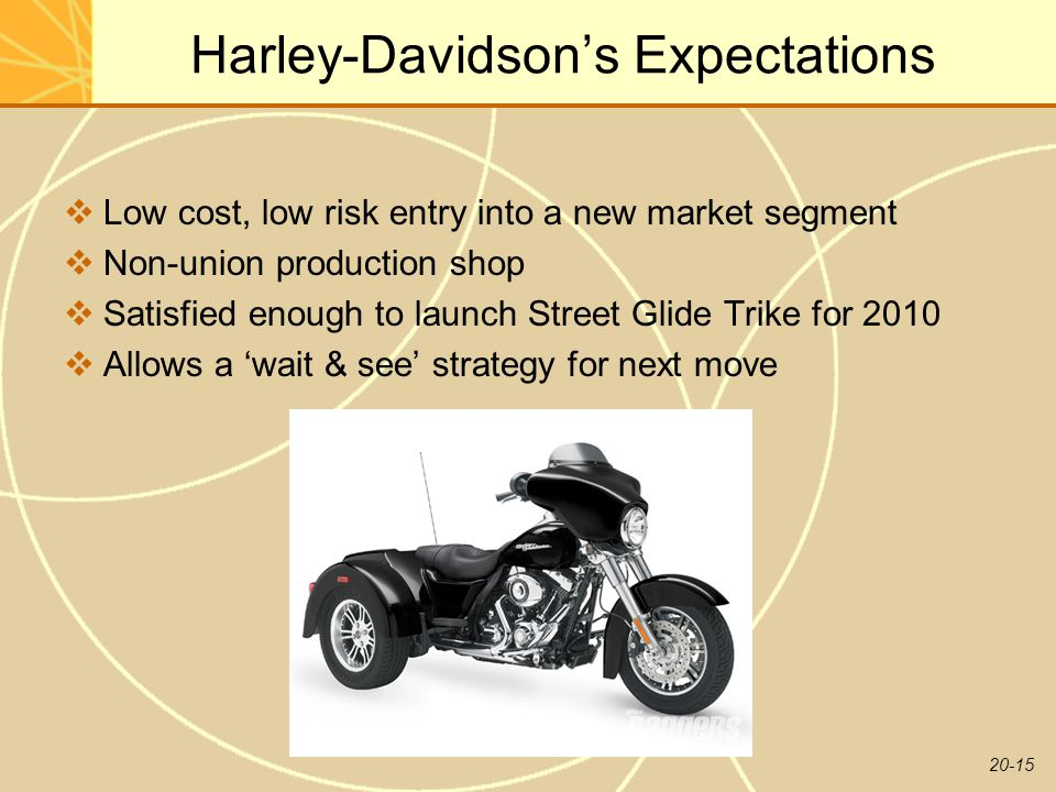 20-15 Harley-Davidson's Expectations  Low cost, low risk entry into a new market segment  Non-union production shop  Satisfied enough to launch Street Glide Trike for 2010  Allows a 'wait & see' strategy for next move