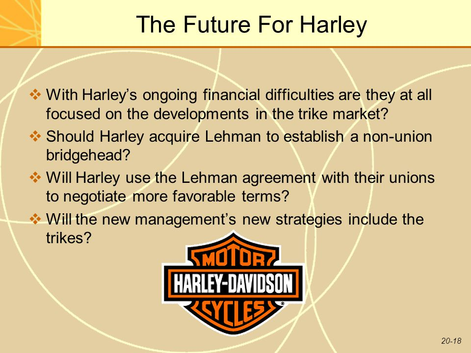 20-18 The Future For Harley  With Harley's ongoing financial difficulties are they at all focused on the developments in the trike market.