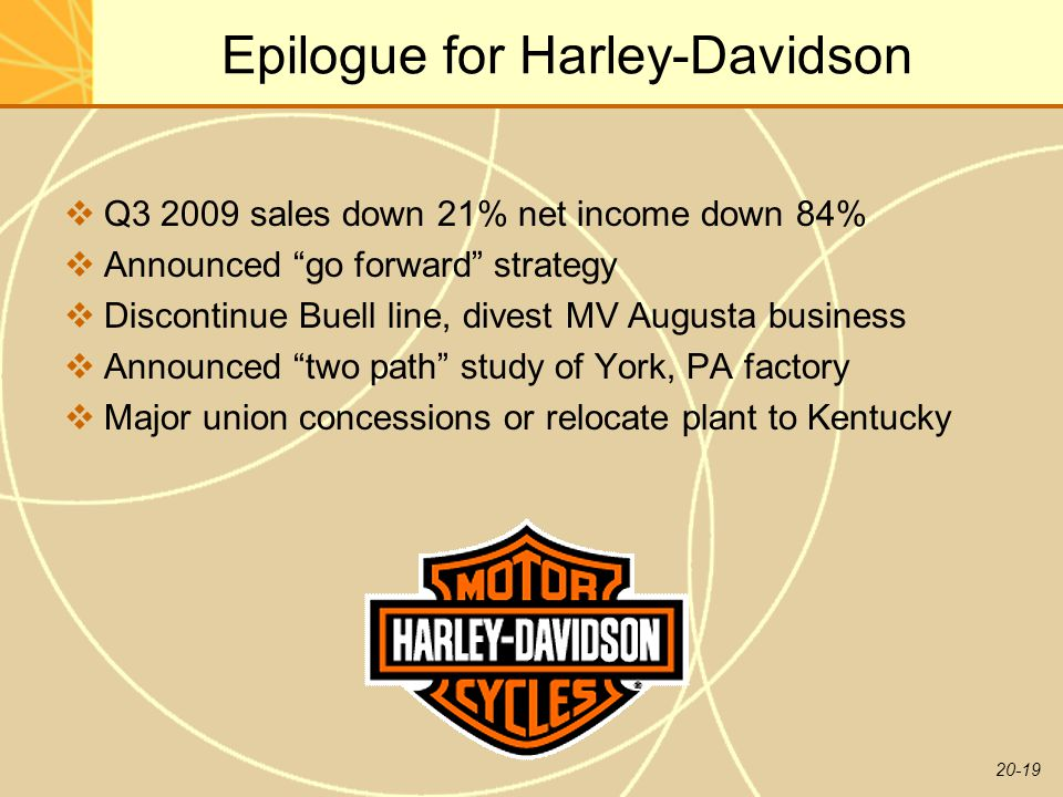 20-19 Epilogue for Harley-Davidson  Q3 2009 sales down 21% net income down 84%  Announced go forward strategy  Discontinue Buell line, divest MV Augusta business  Announced two path study of York, PA factory  Major union concessions or relocate plant to Kentucky